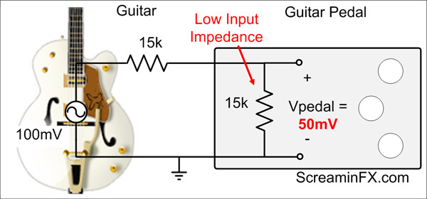 Why and When to Use a Guitar Buffer Pedal and why do I
